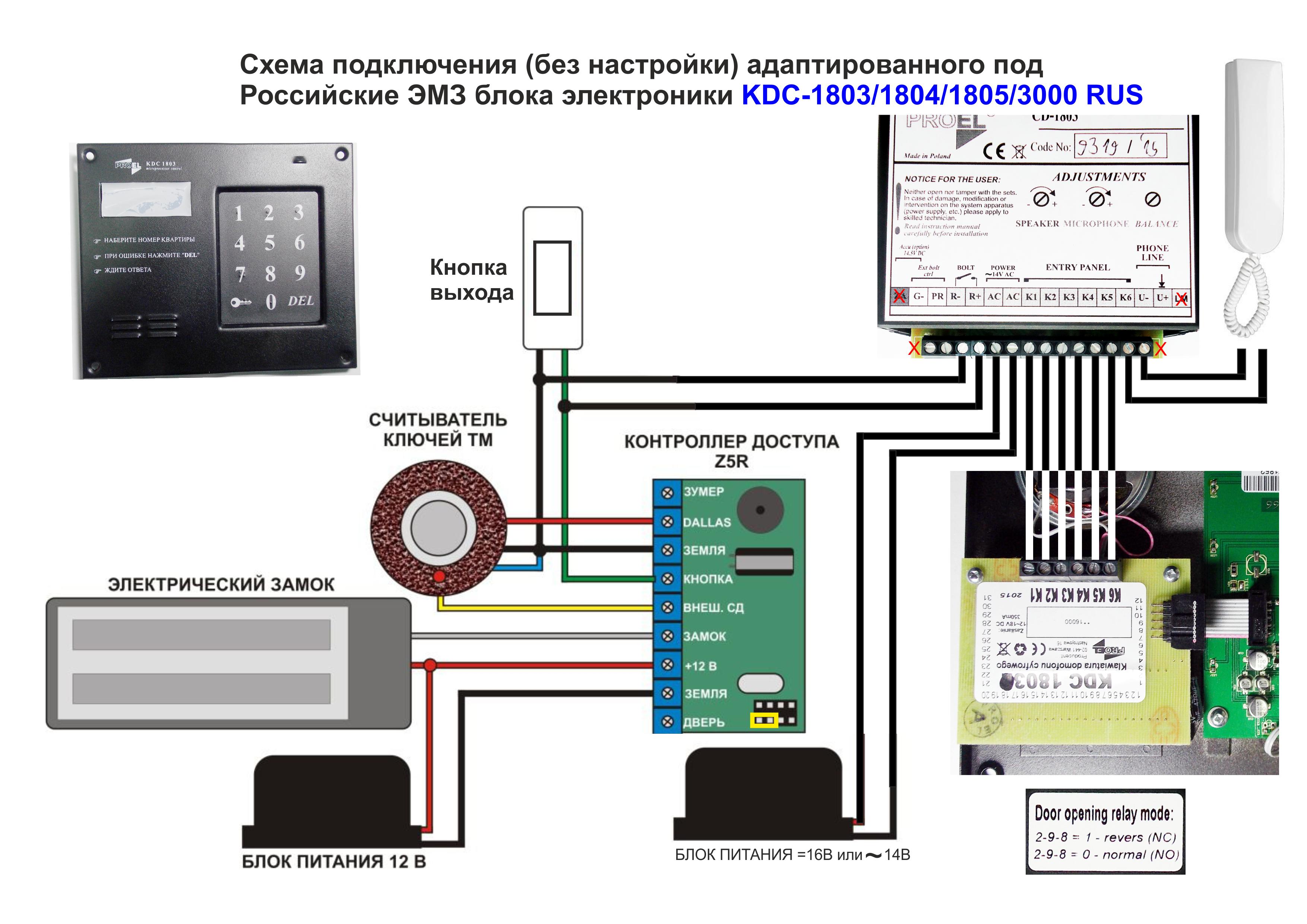 Инструкция контроллера z 5r