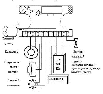 электрическая схема витрины